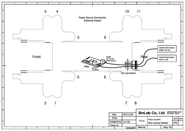 Power Source Wire Routing External.pdf