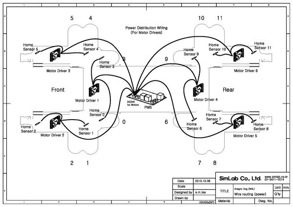 Motor Controller Power Routing.pdf